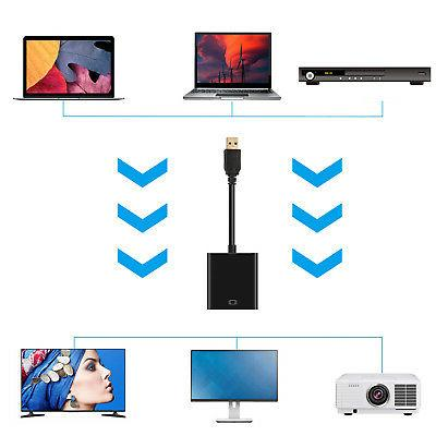 USB to Audio Cable PC 1080P